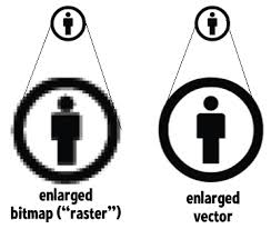 007-bitmap-and-vector-02--printwearmag.com