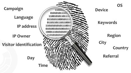 002-fingerprinting--sitecore.net