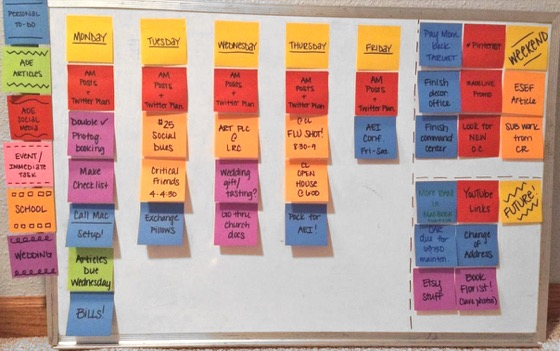How agile is your project: Part 2: Scrum and Kanban