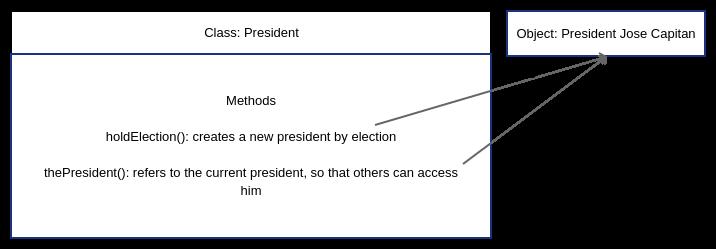 001-president